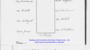 Seating Chart for Dinner at Alex Frieder's – Eisenhowers and MacArthurs Attended
